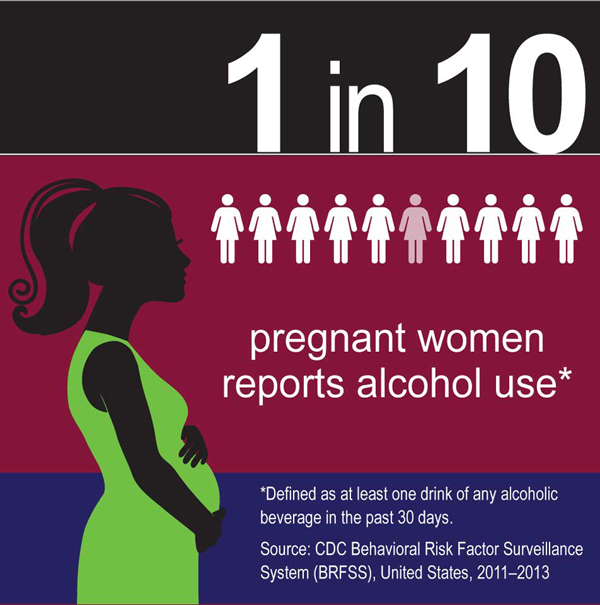 drinking during pregnancy statistic