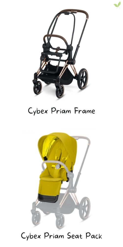 Product image of Cybex Priam Customization Features