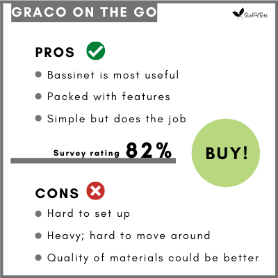 Graco On the Go Pros and Cons table