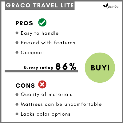 Table showing Graco Travel Lite pros and cons