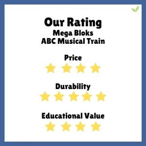 Product rating for Mega Bloks ABC Musical Train
