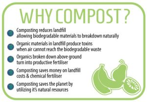 Table showing benefits of composting for the environment